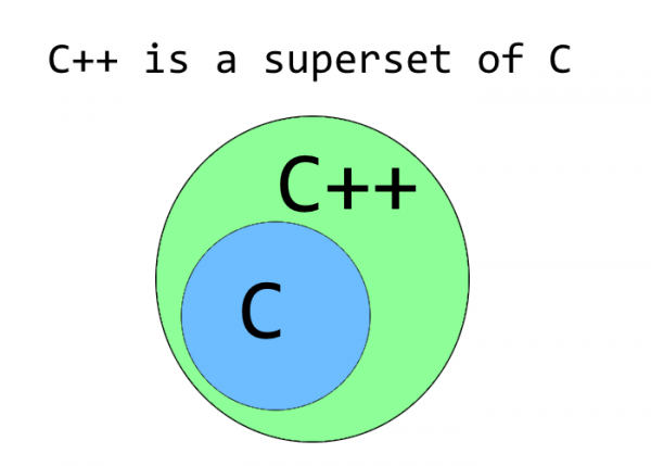 cover-image-10-major-differences-between-c-and-c++