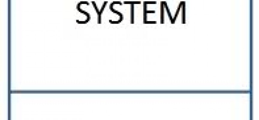 Operating Systems – Simple Batch Systems