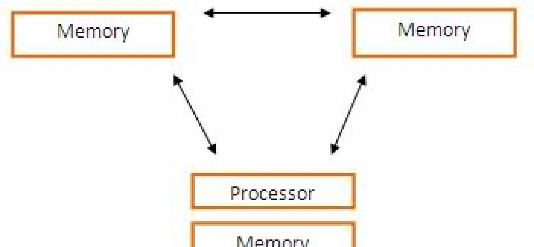Operating Systems – Distributed Computing Systems