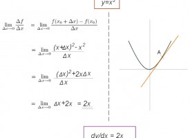 Differential Calculus – Differentiation Using First Principle