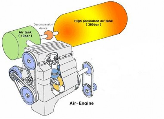 An Introduction to Punematic Engines