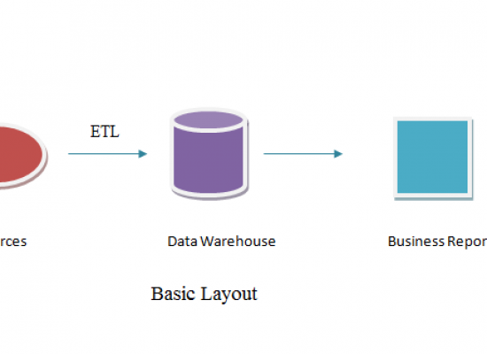Data Warehousing: Tutorial 1 [Introduction to Data Warehousing]