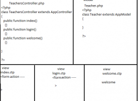 How To Create A Simple Application Using CakePHP
