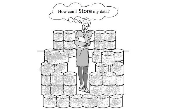 database datawarehouse