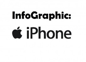 An Infographic on The Apple iPhone