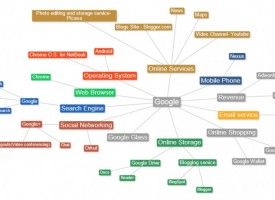 A Mind Map Of Google – The Vast Expanse of Google's Products and Services