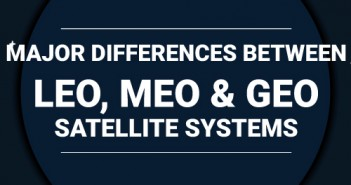 satellite-difference